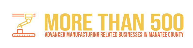 More than 500 Advanced Manufacturing MFG related businesses in Manatee County