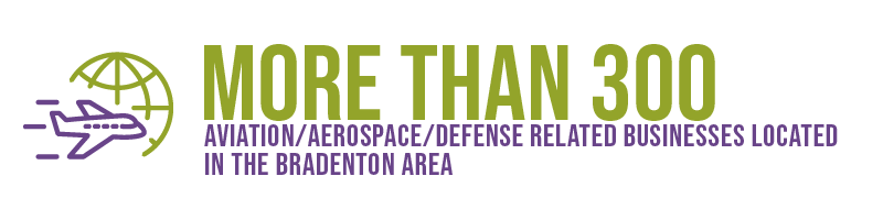 More than 300 aviation/aerospace/defense related businesses located in the Bradenton Area